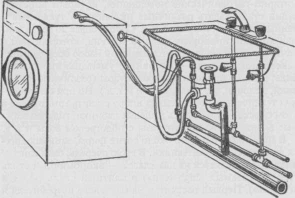 Подключение стиральной машинки своими руками
